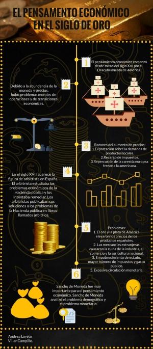 El pensamiento económico en el Siglo de Oro