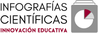 Logo Infografías Científicas